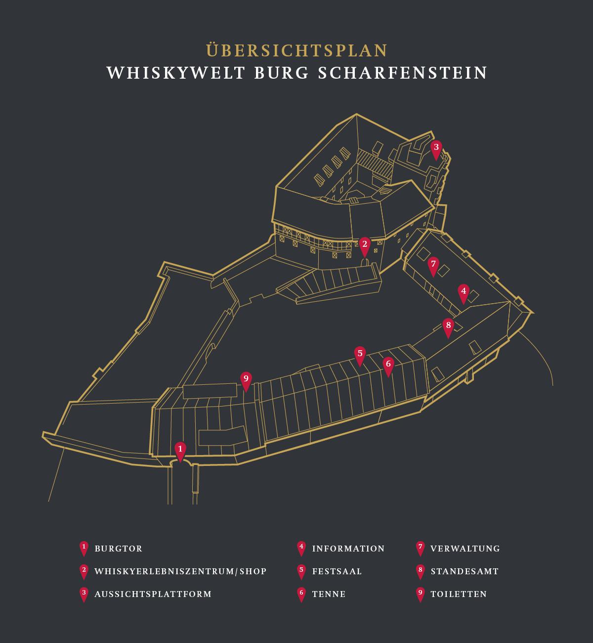 Whiskywelt - Burg Scharfenstein